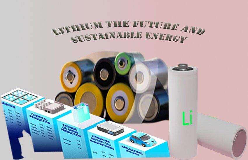 Lithium The Future